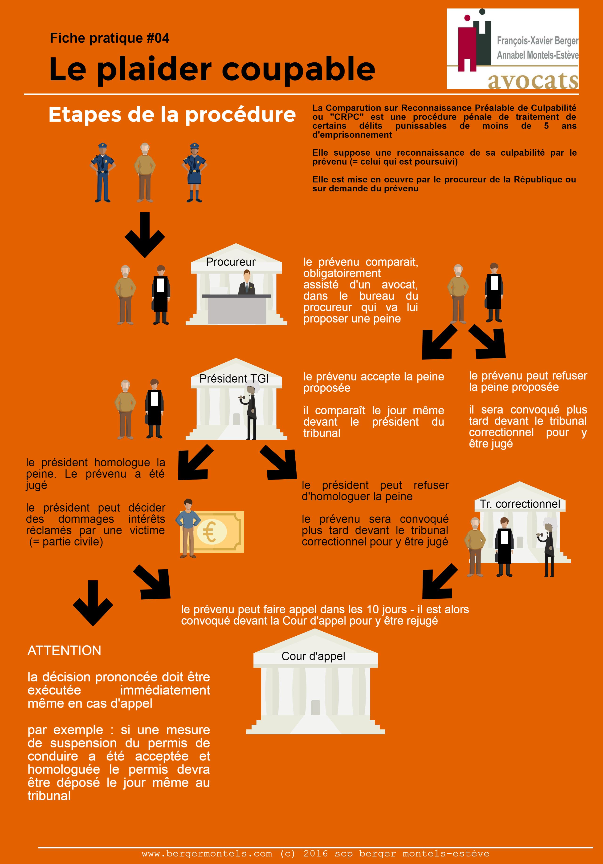 """CRPC ou """"plaider coupable"""" : fiche pratique"""