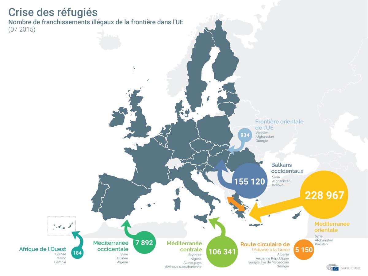 De l'interprétation de la Cour de Justice de l'Union Européenne sur l'infraction d'entrée irrégulière