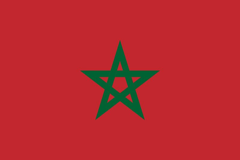 Le divorce des couples franco marocains