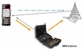 Qui peut utiliser un IMSI-catcher dans le cadre d'une enquête pénale: le décret du 26 août 2016 ?