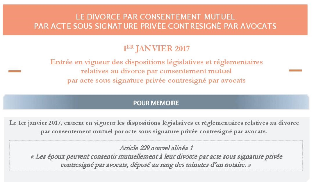 Divorce Par Consentement Mutuel Conventionnel Schema Recapitulatif