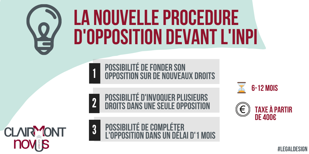 #INFOGRAPHIE #MARQUES #OPPOSITION