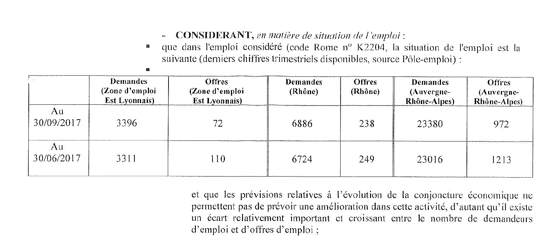 La situation de l'emploi :  l'opposition au titre de séjour salarié