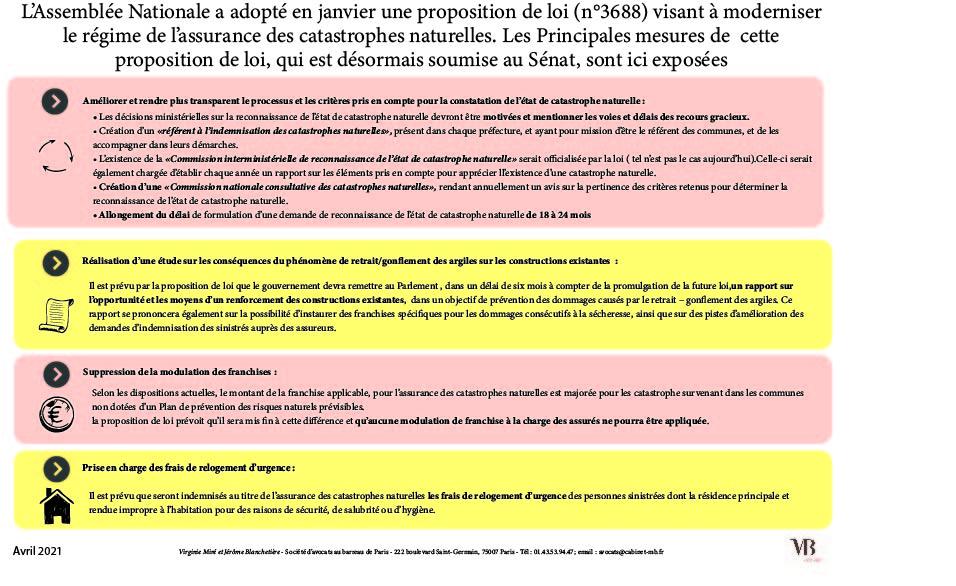 Assurance des catastrophes naturelles : une proposition de réforme.