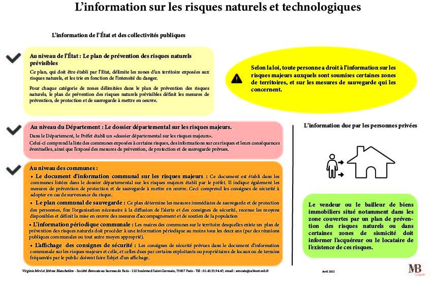 Le droit à l'information sur les risques naturels et technologiques